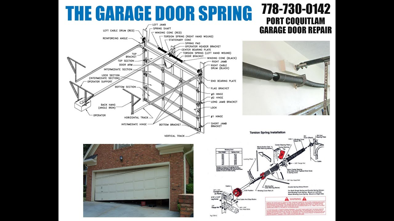 How garage door springs works by port coquitlam garage door how garage door springs works by port coquitlam garage door repair rubansaba