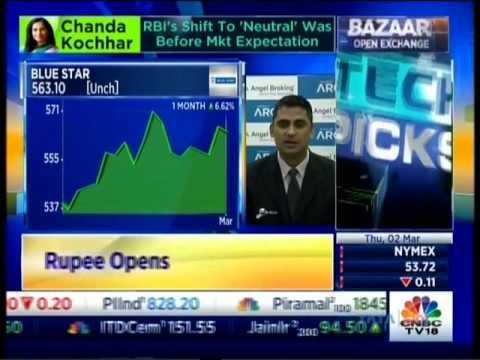 CNBC Bazaar, 02 March 2017 - Mr. Mayuresh Joshi, Angel Broking