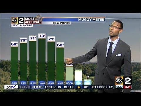 Evening Forecast 6PM