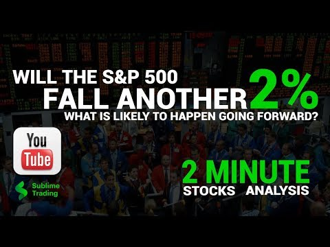 S&P 500 – 2 Minute Analysis