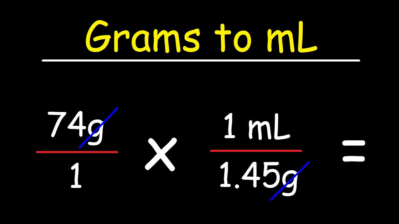 How To Convert Grams to Milliliters - g to mL - Gram to ML