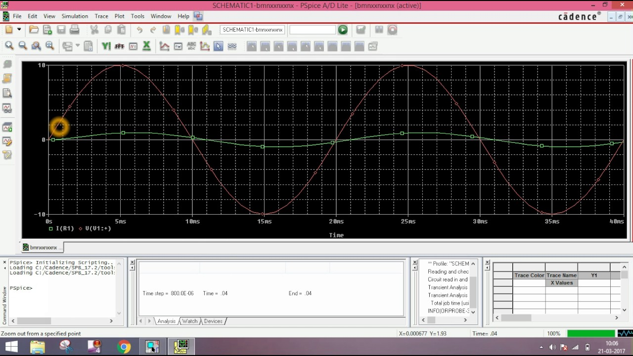 orcad pspice sinusoidal response of rl and rc circuit || part14