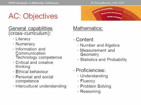 Australian Curriculum: Mathematics