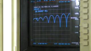 MAX GEEKNESS - Measuring RF Filters with a Network Analyzer