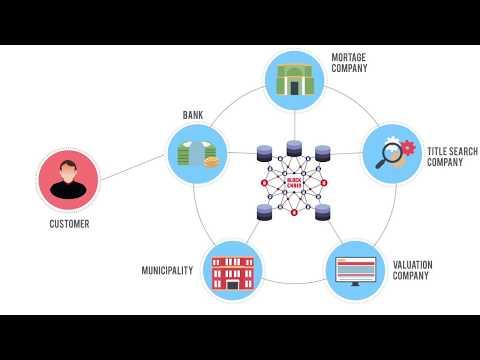 ZenSmartBlox™ for Digital Mortgage