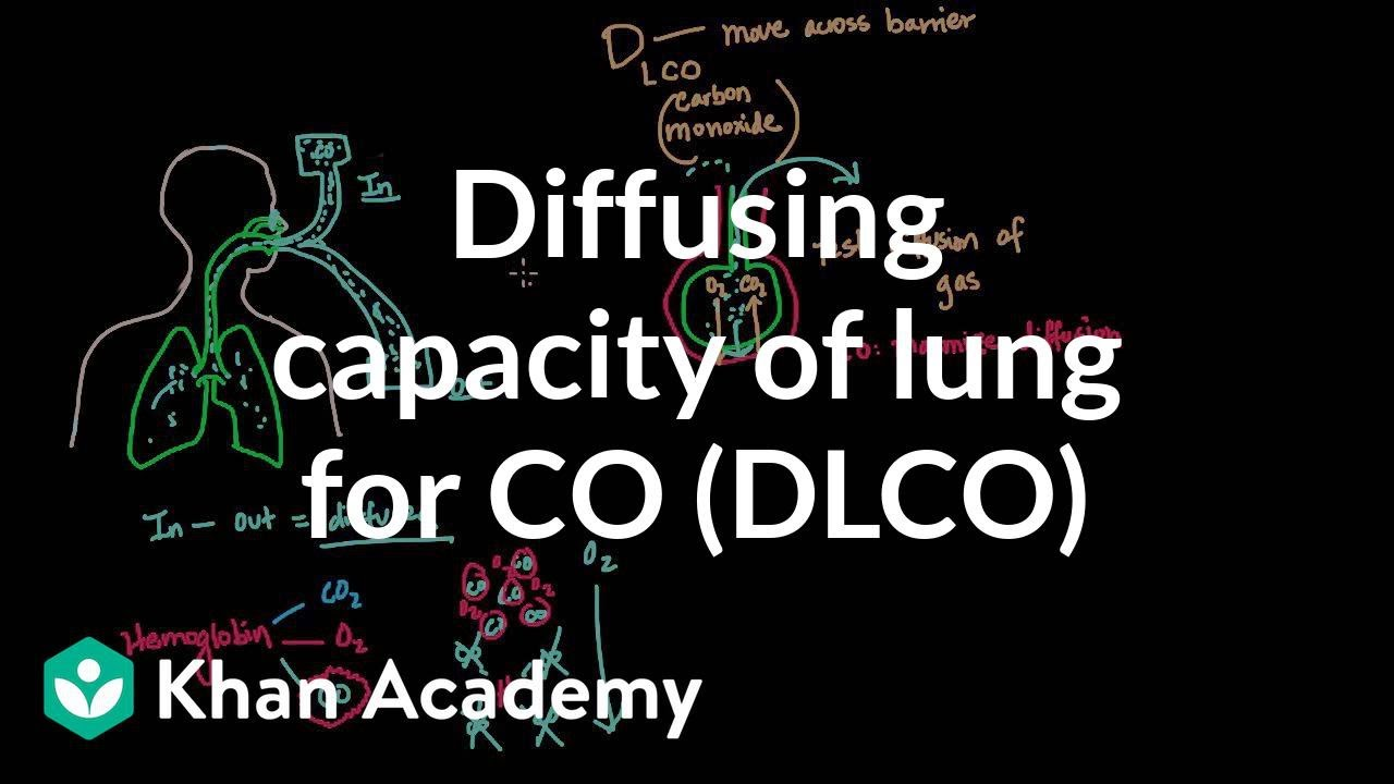 7b34df48a9 Diffusing capacity of the lung for carbon monoxide (DLCO) (video ...