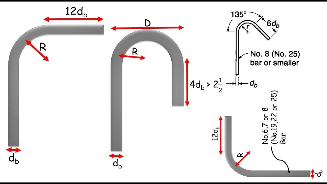"3//4/"" Diameter Steel Round Bar 90/"" Length"