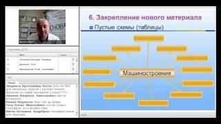 4. Проведення сучасного уроку з використанням електронної презентації
