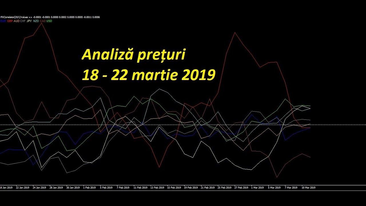 Opțiuni binare ale astrosemnalelor. Mircea Radu