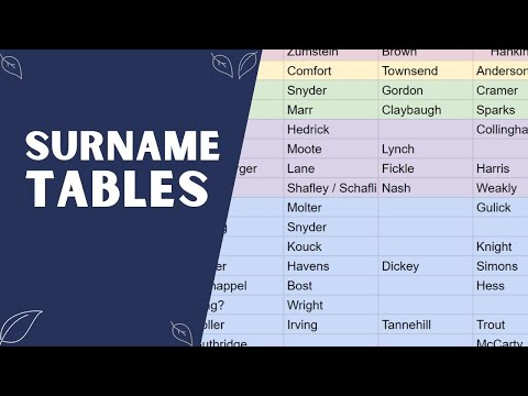 How to make a Surname Table (Old Method)