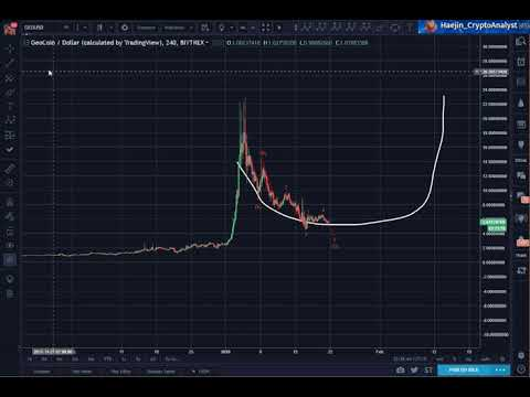 GEO Coin: USD & BTC Pairs look almost Exact!