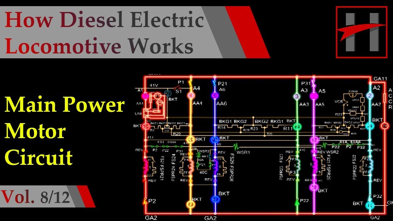 How Diesel Electric Locomotive Works (3D Animation) #8/12: Main Power Motor  Circuit