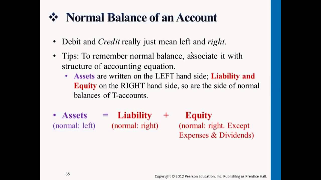 Normal Balance of an Account - YouTube