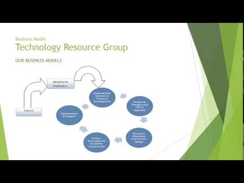 Technology Resource Group Offshore