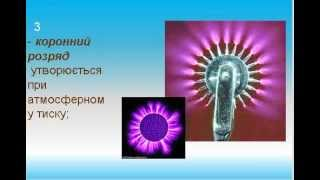 Електричний струм у газах __18 урок