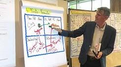 3 Minuten live aus dem Seminar Stufe I - Controllers Best Practice | CA controller akademie