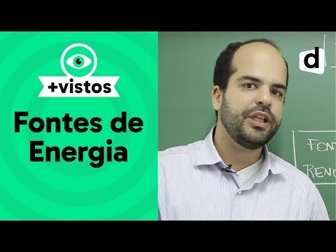 Fontes de Energia Renováveis e Não-Renováveis - Extensivo Geografia | Descomplica