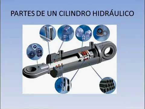 Introducci n cilindros hidr ulicos hidr ulica y sellado for Partes de un vivero forestal