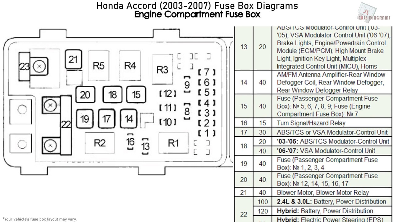 Honda Accord (2003-2007) Fuse Box Diagrams - YouTube 2005 Accord Fuse Box YouTube