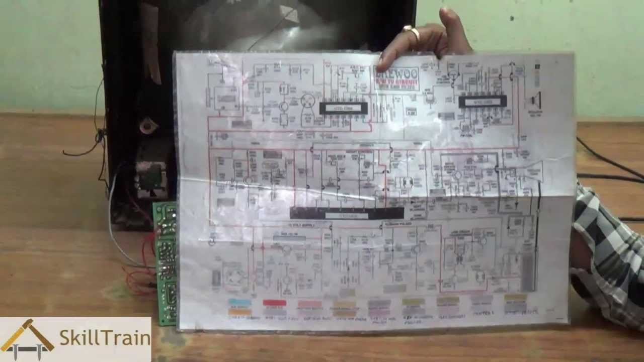 small resolution of diagrammatic representation of a pcb of black white tv hindi