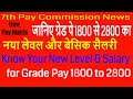 Pay Matrix for level 1 to 5 As per 7th Pay Commission_जानिए 1800 से 2800 ग्रेड पे का नया लेवल