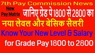 #Betaal Matrix voor niveau 1 tot en met 5 per 7e Betalen Commission_janie 1800 C 2800 betalen klas, waarom niet Levi