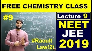 MOST EXPECTED Q & A FOR NEET/AIIMS 2018 EXAM