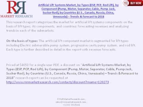 Artificial Lift Systems Market by Types (ESP, PCP, Rod Lift) Detailed Analysis to 2018
