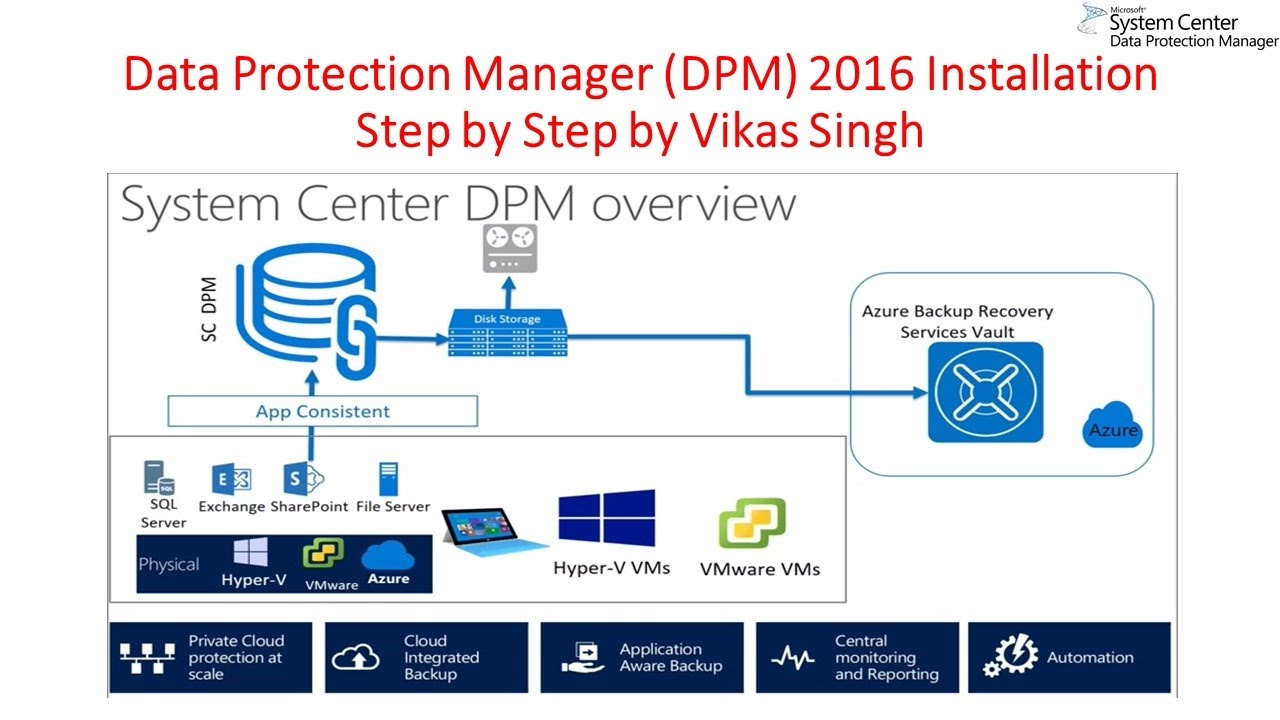 System Center 2016 Data Protection Manager (DPM 2016) Installation Step by Step  YouTube
