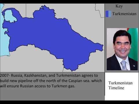 Turkmenistan History timeline