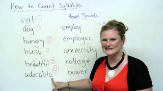 Speaking English - How to count syllables
