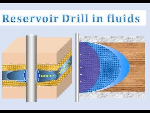 22. Reservoir drill in fluids