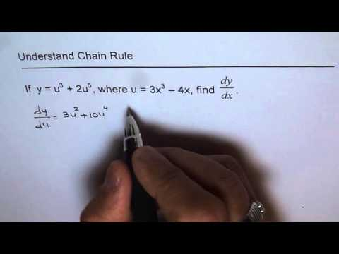 Understand Chain Rule To Find Derivative of Composite Functions