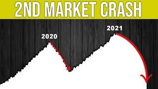 Stock Market Crash 2.0: Do This Now!