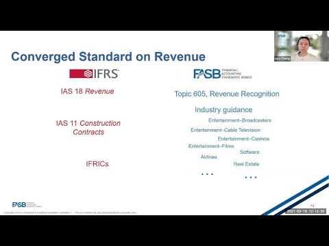 FASB Topic 606 - Revenue from Contracts with Customers - March 19, 2021