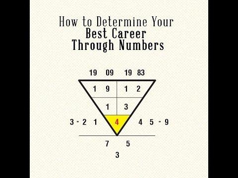 free-numerology-compatibility,-numerology-chart,-numerology-reading-by-numerology-birth-date
