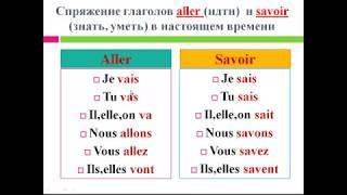 Французский язык. Уроки французского #19: Глаголы