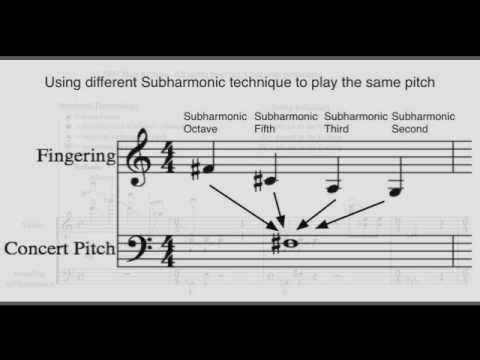 Mari Kimura - Gemini Subharmonics