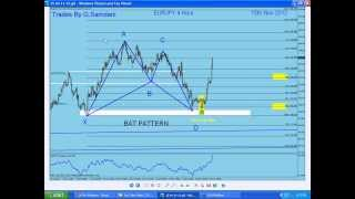My Forex  Magic Wave. This is what I teach in my Forex Webinars By G. Samdani