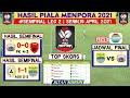 Hasil Piala menpora 2021 Hari ini | Pss vs Persib | Semifinal Leg 2 | Jadwal Final Live Indosiar