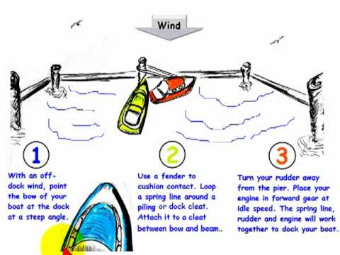 Boat Berthing and Docking Tips, Techniques and Procedures