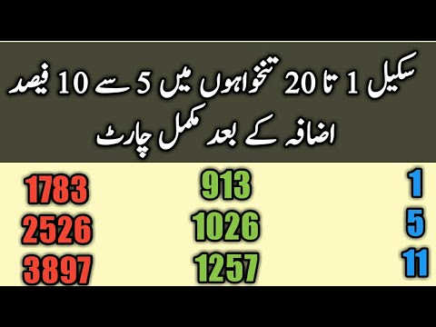 After 10 & 5 Percent Increase In Salaries New Chart 1 To 20 Scale