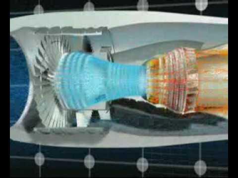 How a CFM56 Turbine Jet Engine works.