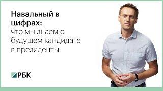 Навальный в цифрах