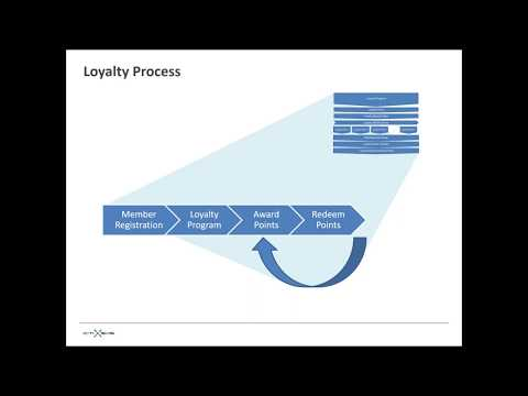 iVend Loyalty Overview