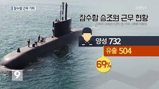 열악한 환경에 승조원 70%, 잠수함 안 탄다