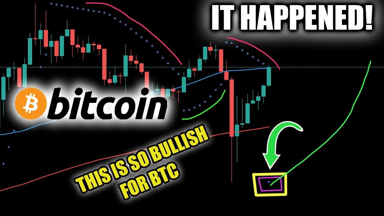 bitcoin volume indicator