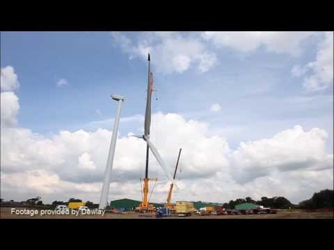 Wind Power Technology: Vertical-Axis, Horizontal-Axis and Tether-Based Wind Turbines