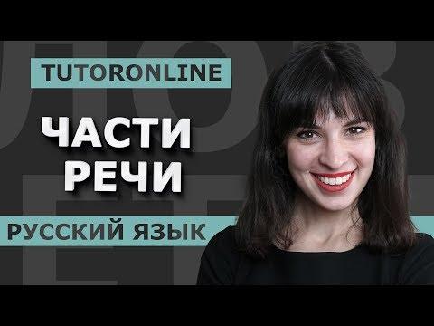 Русский язык| Части Речи