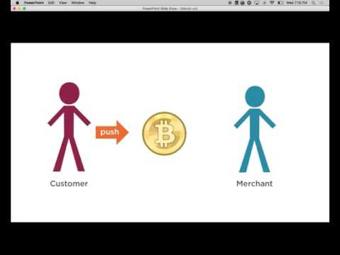 Bitcoin UX:  Hands-On With Bitcoin